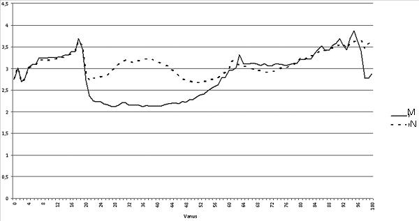 sirp19_statistika