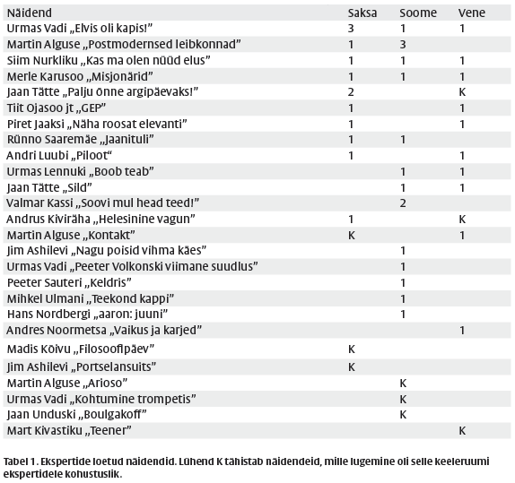 sirp6_tabel